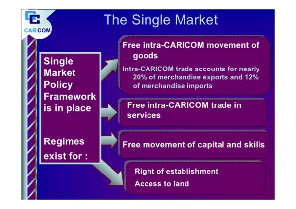 the caricom single market and economy economics essay Surviving the recession: the state of caricom economies and particularly the caricom single market and economy london school of economics and political science.